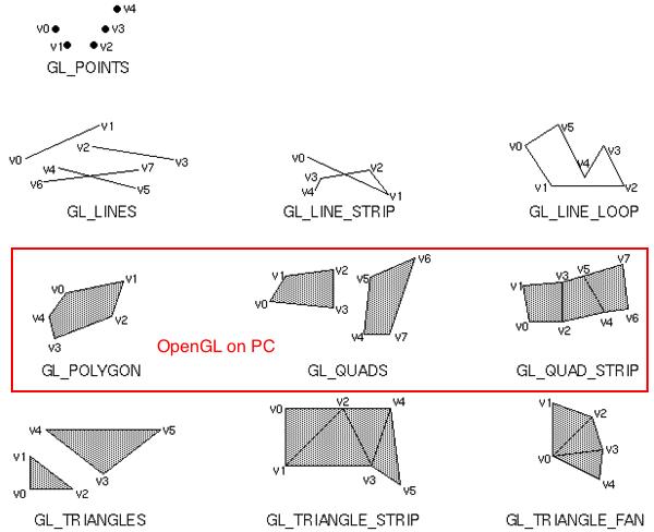 OpenGL_Draw.jpg