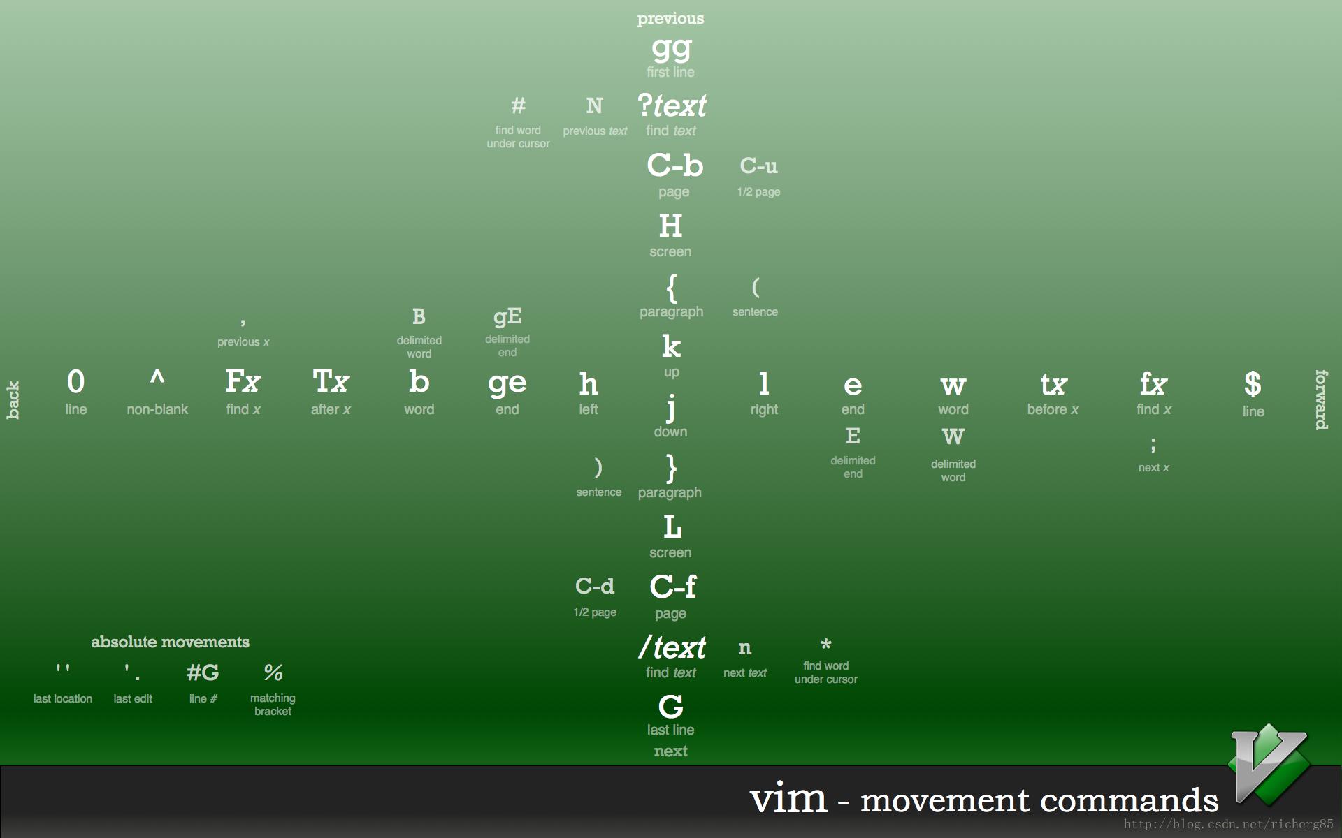 vim2.png